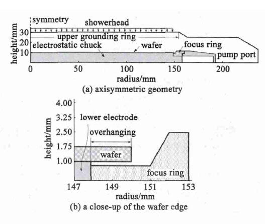 DF-CCP刻蚀机反应腔室结构示意图