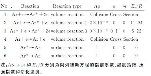 晶圆边缘离子平均入射角度数值模拟研究