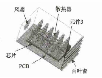 不同海拔高电脑机箱温度场、流场计算分析