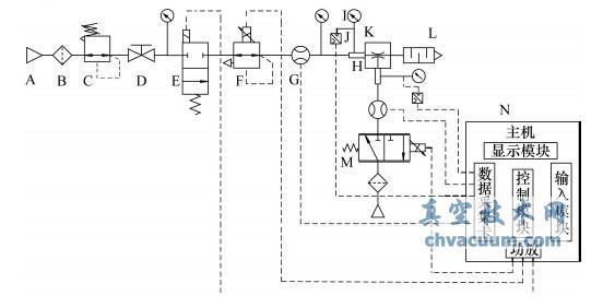 真空发生器关键性能检测台设计与实验