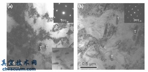 真空时效过程中常温冷轧2024铝合金微观结构演变